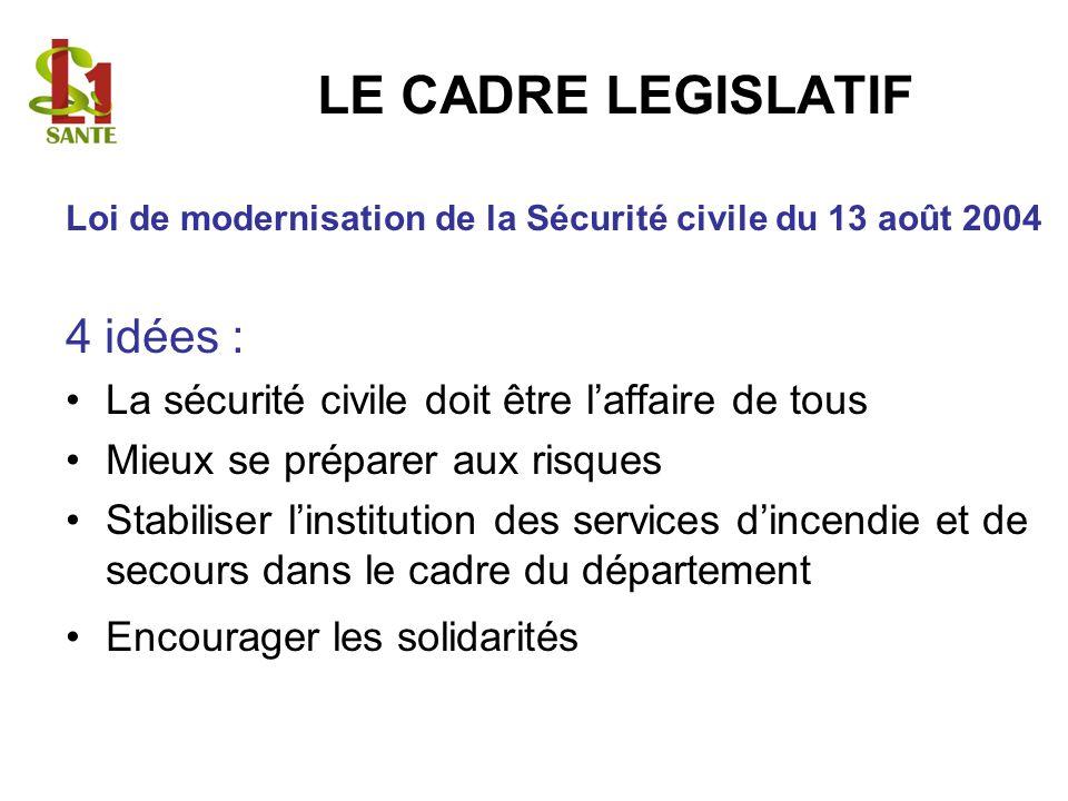 LE CADRE LEGISLATIF Loi de modernisation de la Sécurité civile du 13 août 2004 4 idées : La sécurité civile doit être laffaire de tous Mieux se préparer aux risques Stabiliser linstitution des services dincendie et de secours dans le cadre du département Encourager les solidarités
