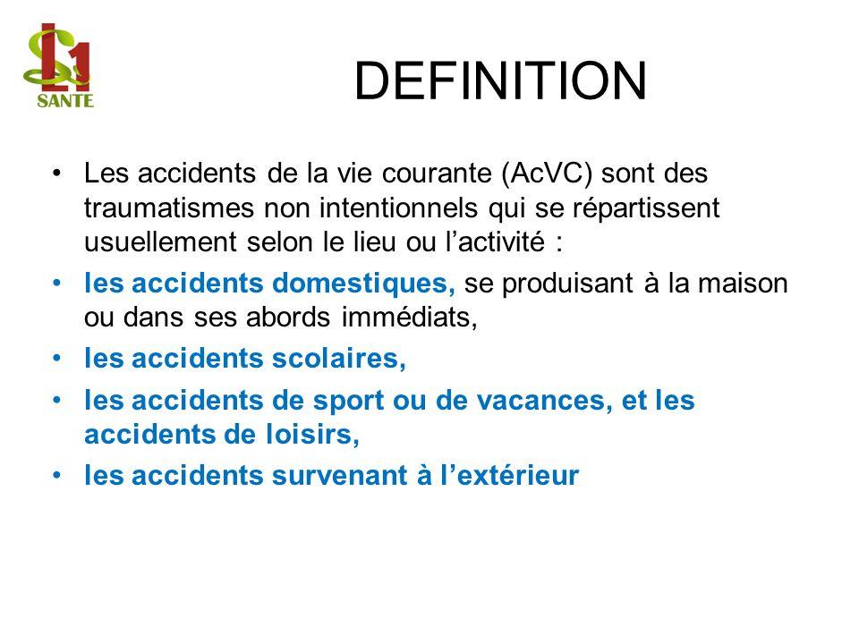 DEFINITION Les accidents de la vie courante (AcVC) sont des traumatismes non intentionnels qui se répartissent usuellement selon le lieu ou lactivité : les accidents domestiques, se produisant à la maison ou dans ses abords immédiats, les accidents scolaires, les accidents de sport ou de vacances, et les accidents de loisirs, les accidents survenant à lextérieur
