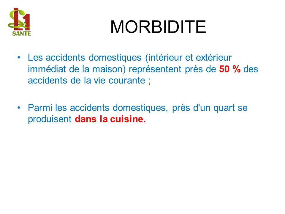 MORBIDITE Les accidents domestiques (intérieur et extérieur immédiat de la maison) représentent près de 50 % des accidents de la vie courante ; Parmi les accidents domestiques, près d un quart se produisent dans la cuisine.