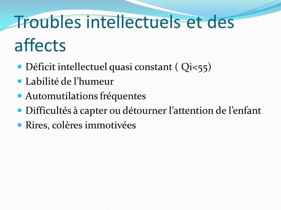 Troubles intellectuels et des affects Déficit intellectuel quasi constant ( Qi<55) Labilité de lhumeur Automutilations fréquentes Difficultés à capter