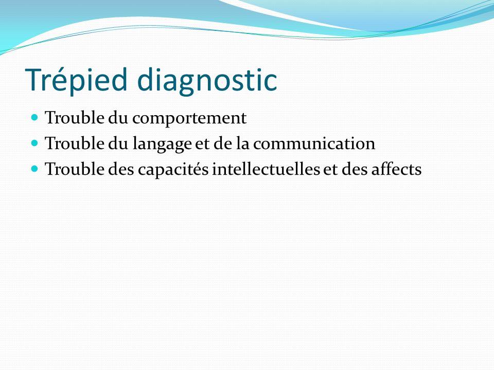 Trépied diagnostic Trouble du comportement Trouble du langage et de la communication Trouble des capacités intellectuelles et des affects
