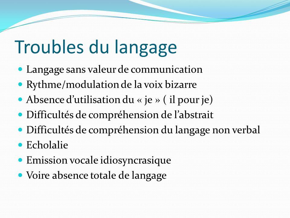 Troubles du langage Langage sans valeur de communication Rythme/modulation de la voix bizarre Absence dutilisation du « je » ( il pour je) Difficultés