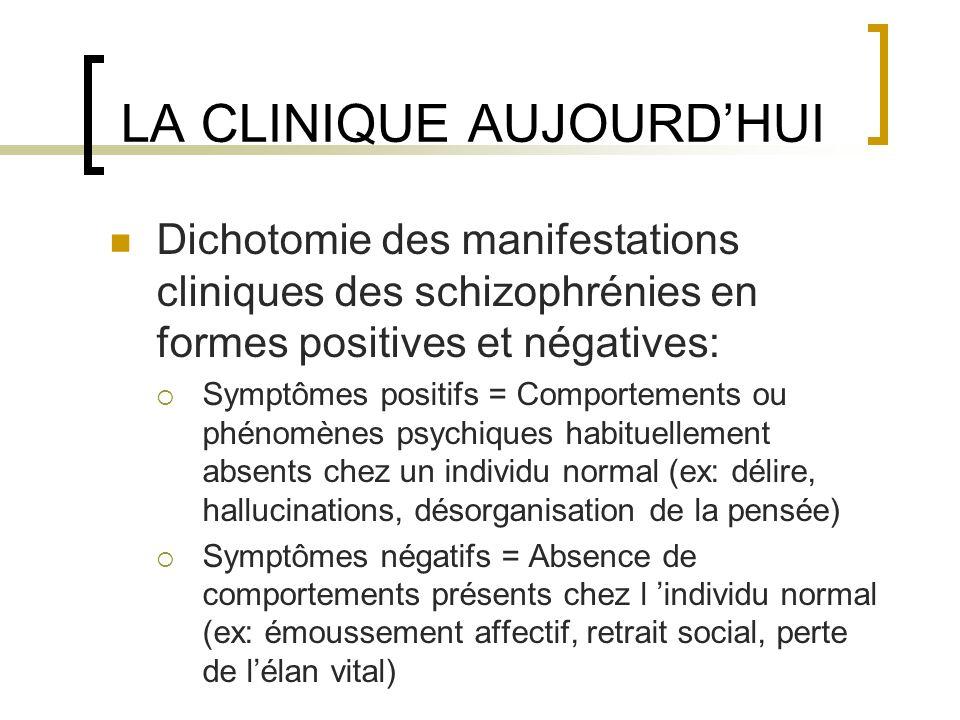 LA CLINIQUE AUJOURDHUI Dichotomie des manifestations cliniques des schizophrénies en formes positives et négatives: Symptômes positifs = Comportements