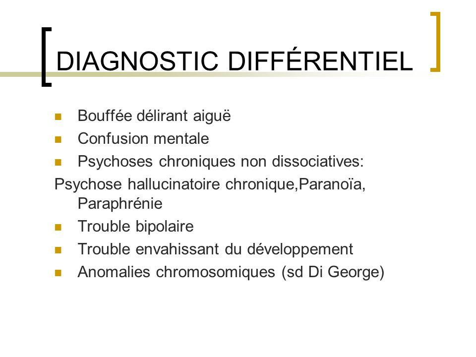 DIAGNOSTIC DIFFÉRENTIEL Bouffée délirant aiguë Confusion mentale Psychoses chroniques non dissociatives: Psychose hallucinatoire chronique,Paranoïa, P