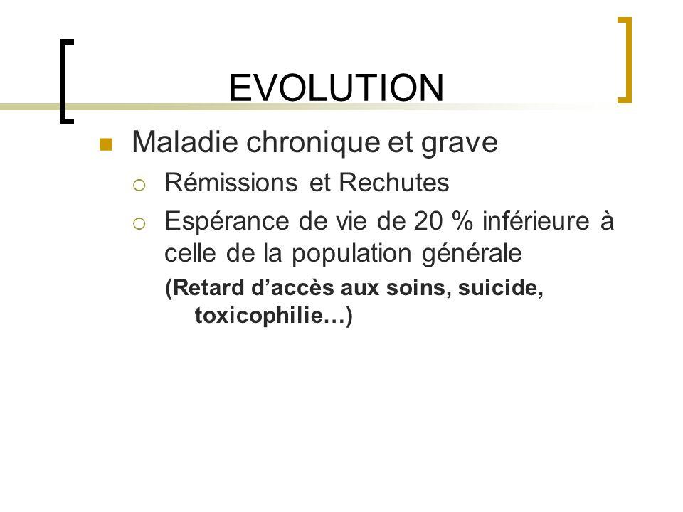 EVOLUTION Maladie chronique et grave Rémissions et Rechutes Espérance de vie de 20 % inférieure à celle de la population générale (Retard daccès aux s