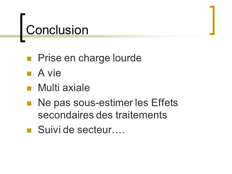 Conclusion Prise en charge lourde A vie Multi axiale Ne pas sous-estimer les Effets secondaires des traitements Suivi de secteur….
