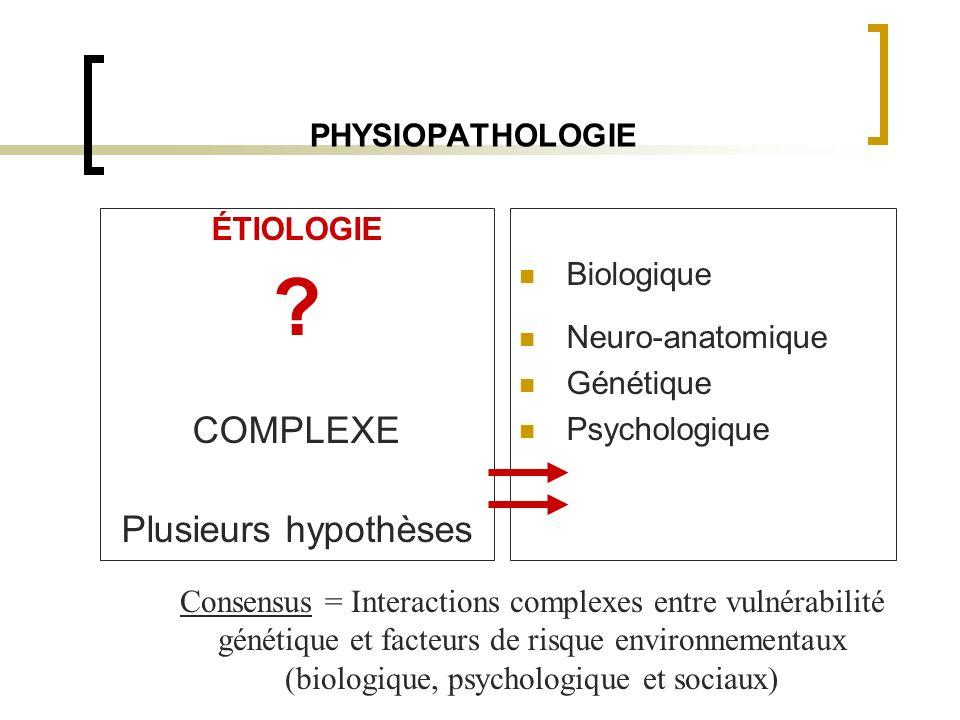 PHYSIOPATHOLOGIE ÉTIOLOGIE ? COMPLEXE Plusieurs hypothèses Biologique Neuro-anatomique Génétique Psychologique Consensus = Interactions complexes entr