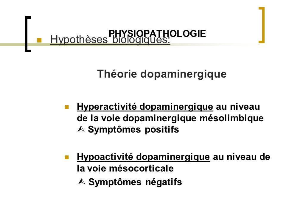 PHYSIOPATHOLOGIE Hypothèses biologiques: Théorie dopaminergique Hyperactivité dopaminergique au niveau de la voie dopaminergique mésolimbique Symptôme