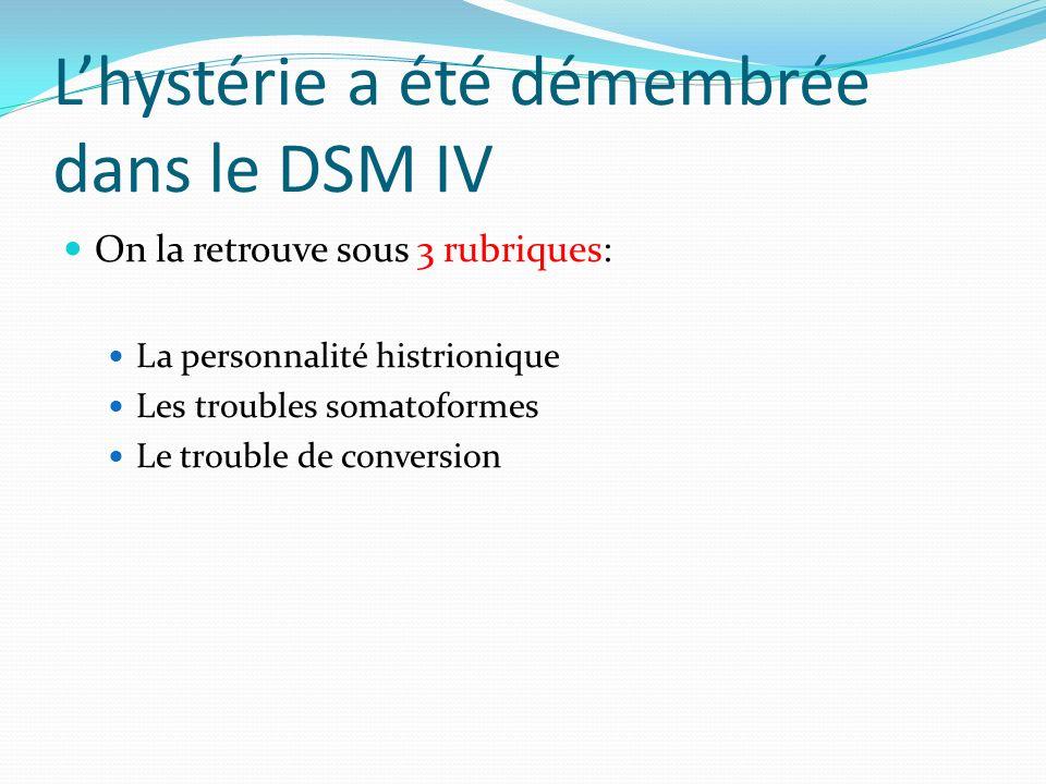 Lhystérie a été démembrée dans le DSM IV On la retrouve sous 3 rubriques: La personnalité histrionique Les troubles somatoformes Le trouble de convers