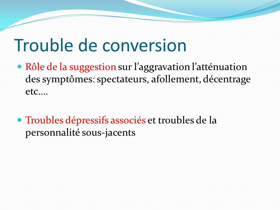 Trouble de conversion Rôle de la suggestion sur laggravation latténuation des symptômes: spectateurs, afollement, décentrage etc…. Troubles dépressifs