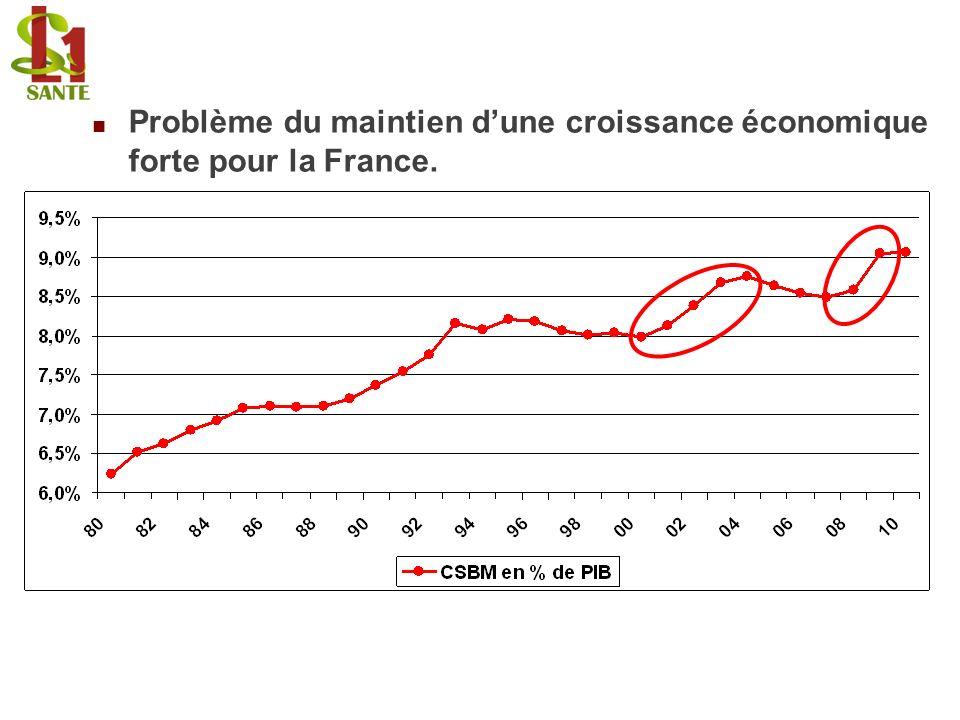 Problème du maintien dune croissance économique forte pour la France.