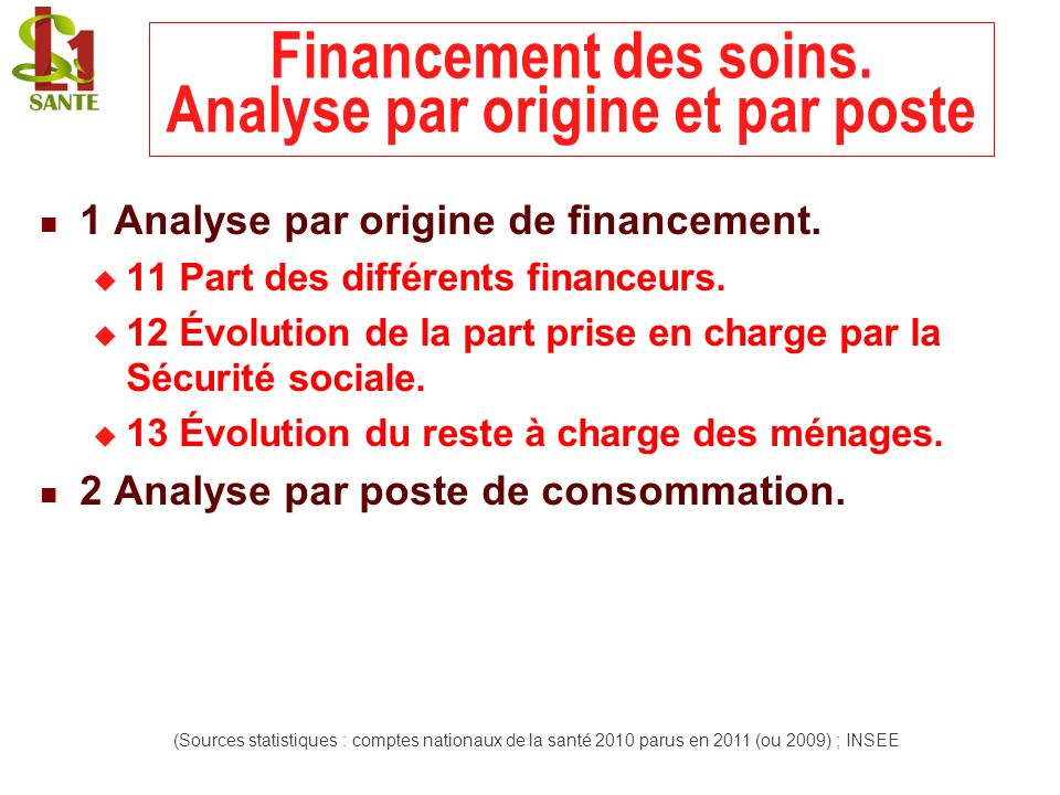 Financement des soins. Analyse par origine et par poste 1 Analyse par origine de financement. 11 Part des différents financeurs. 12 Évolution de la pa