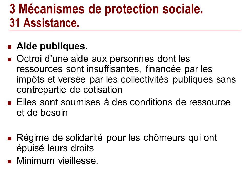 3 Mécanismes de protection sociale. 31 Assistance.