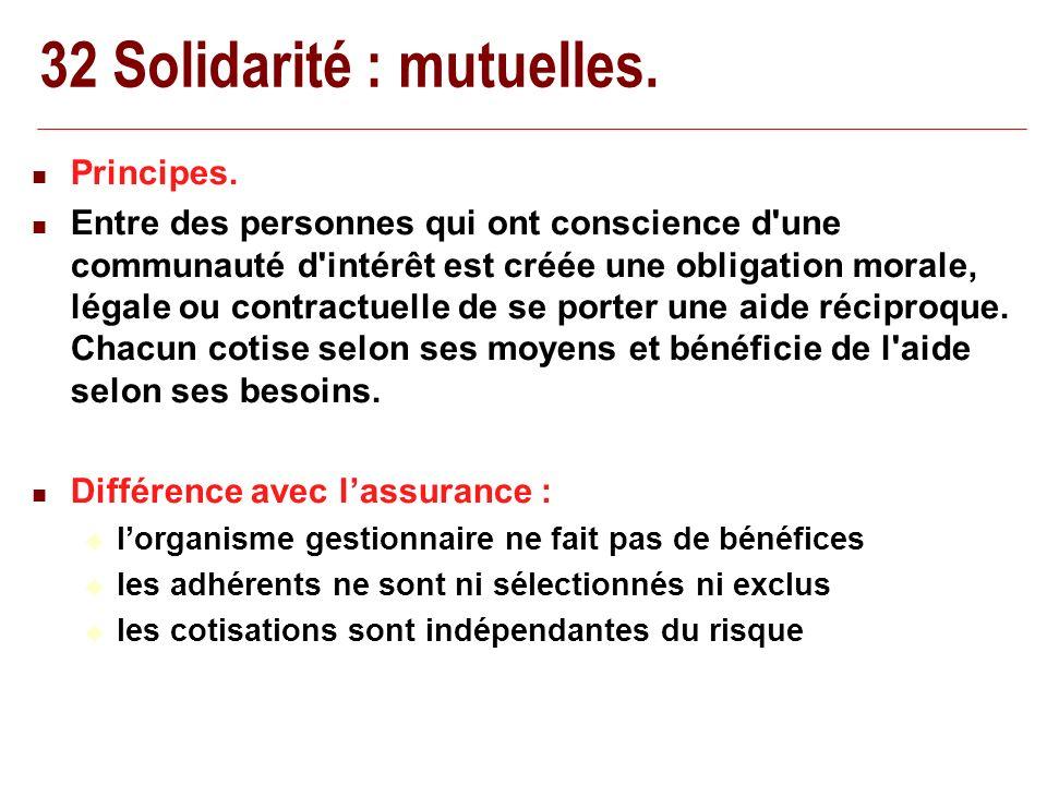 32 Solidarité : mutuelles. Principes.