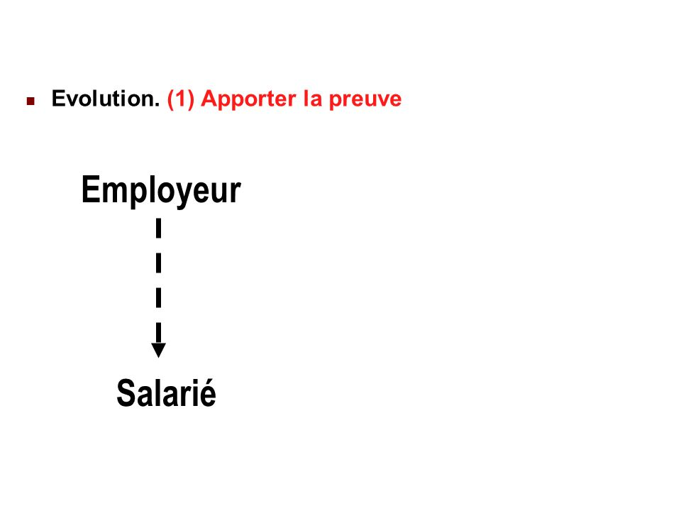 22/02/201417 Evolution. (1) Apporter la preuve Employeur Salarié
