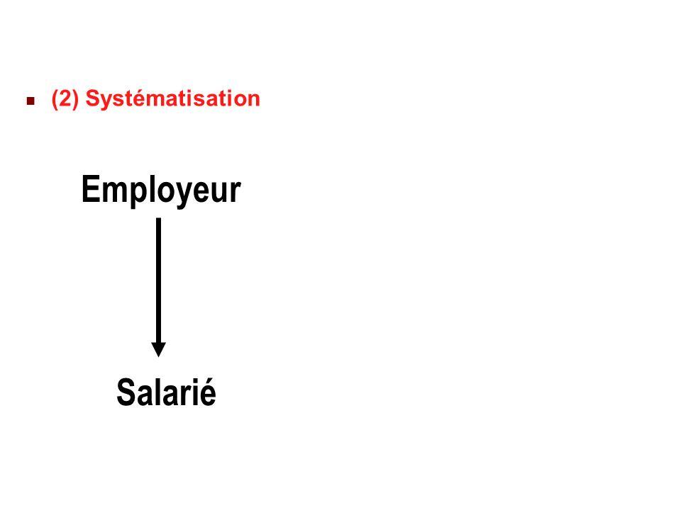 22/02/201418 (2) Systématisation Employeur Salarié