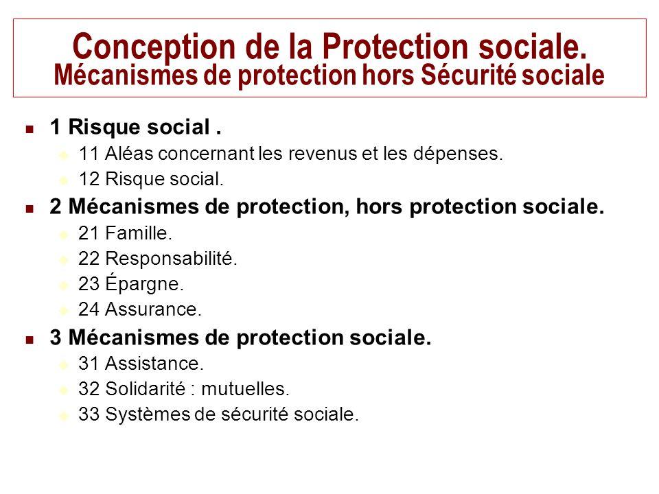 11 Risque social.11 Aléas concernant les revenus et les dépenses.