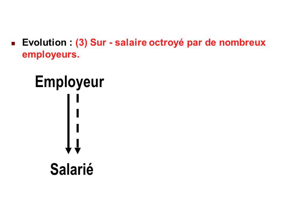 22/02/201422 Evolution : (3) Sur - salaire octroyé par de nombreux employeurs. Employeur Salarié