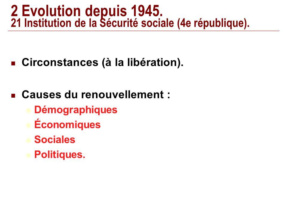 22/02/201429 2 Evolution depuis 1945. 21 Institution de la Sécurité sociale (4e république).