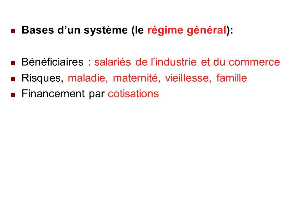 22/02/201432 Bases dun système (le régime général): Bénéficiaires : salariés de lindustrie et du commerce Risques, maladie, maternité, vieillesse, famille Financement par cotisations