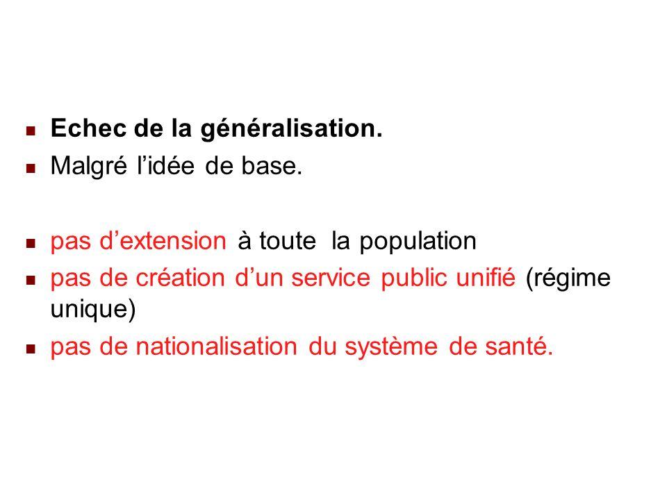 22/02/201434 Echec de la généralisation. Malgré lidée de base.