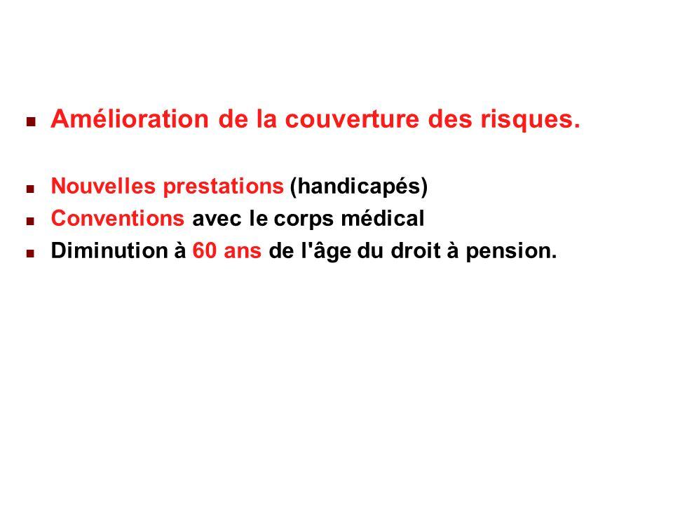 22/02/201436 Amélioration de la couverture des risques.