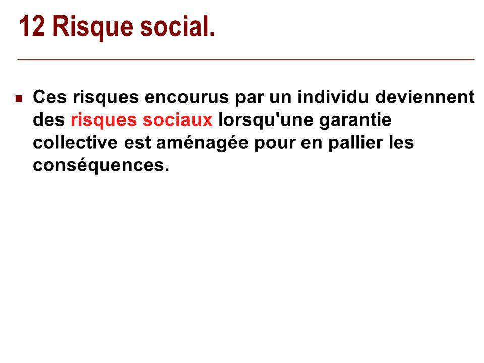 12 Risque social.