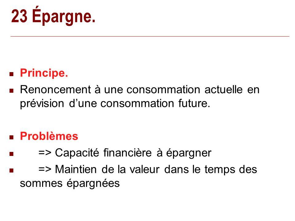 22/02/201419 (3) Recours de lemployeur aux assurances Employeur Salarié Assurance