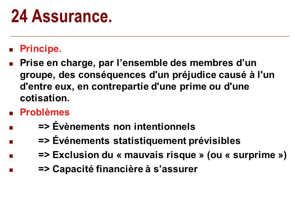 24 Assurance. Principe.