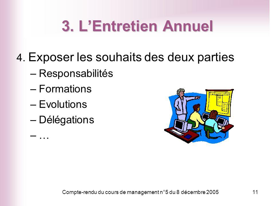 Compte-rendu du cours de management n°5 du 8 décembre 200511 3. LEntretien Annuel 4. Exposer les souhaits des deux parties –Responsabilités –Formation