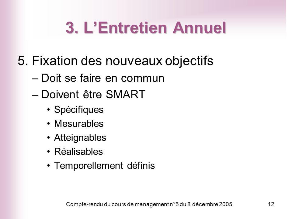 Compte-rendu du cours de management n°5 du 8 décembre 200512 3. LEntretien Annuel 5. Fixation des nouveaux objectifs –Doit se faire en commun –Doivent