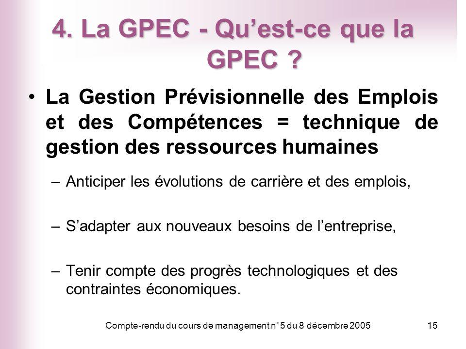 Compte-rendu du cours de management n°5 du 8 décembre 200515 4. La GPEC - Quest-ce que la GPEC ? La Gestion Prévisionnelle des Emplois et des Compéten