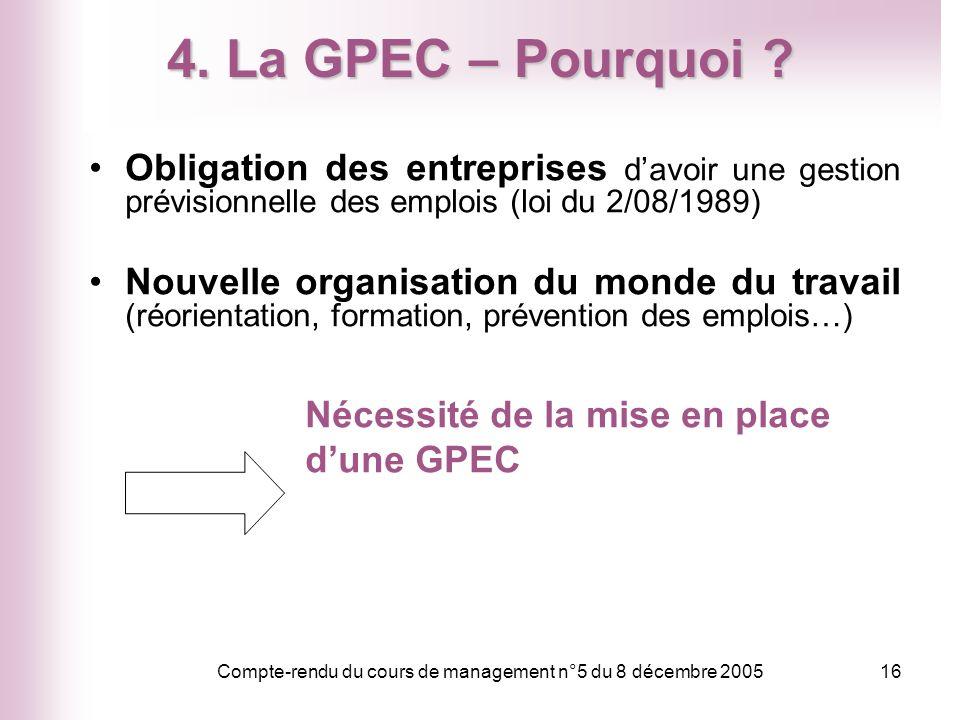 Compte-rendu du cours de management n°5 du 8 décembre 200516 4. La GPEC – Pourquoi ? Obligation des entreprises davoir une gestion prévisionnelle des
