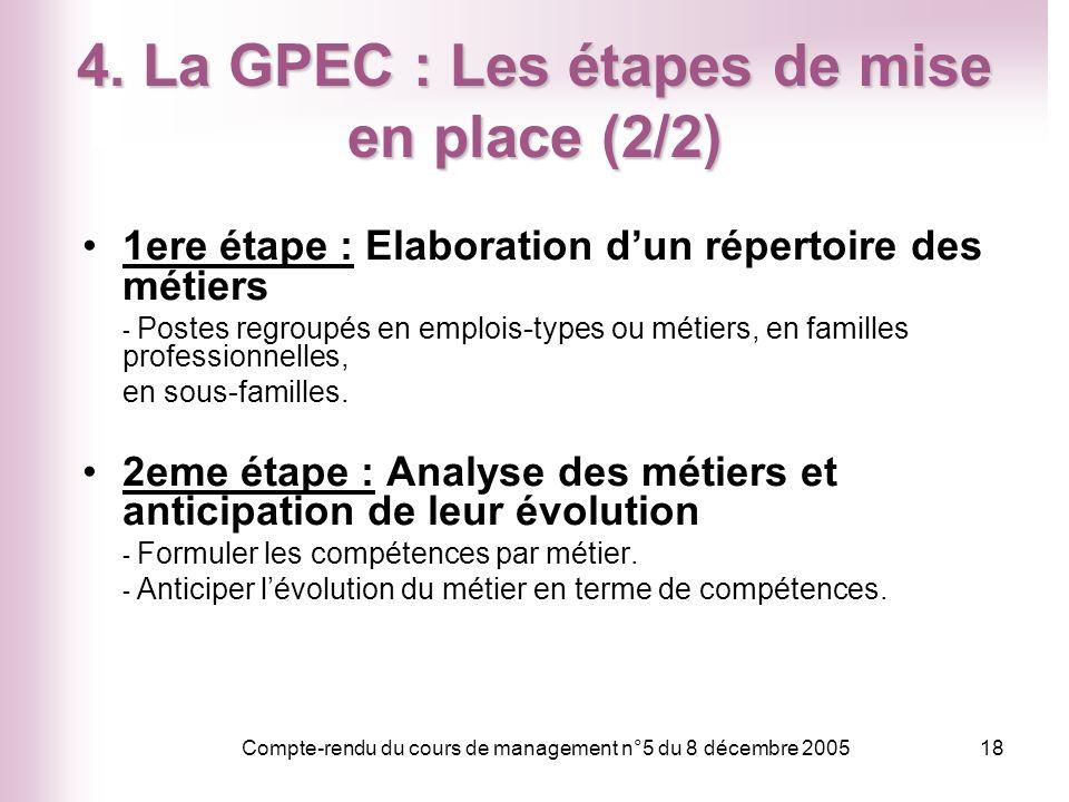 Compte-rendu du cours de management n°5 du 8 décembre 200518 4. La GPEC : Les étapes de mise en place (2/2) 1ere étape : Elaboration dun répertoire de