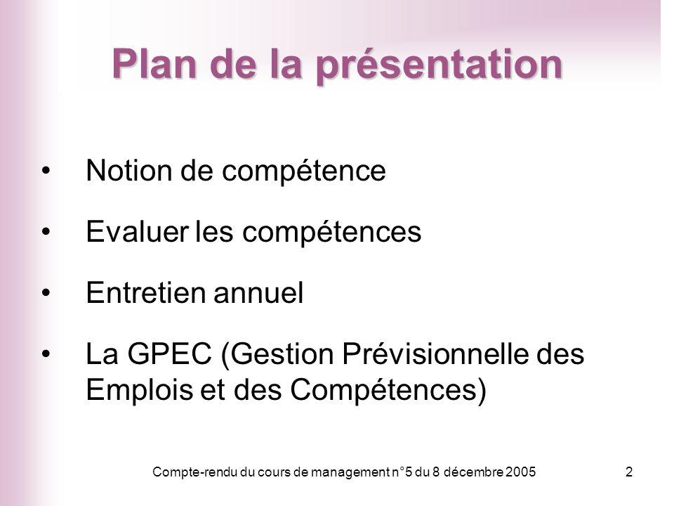 Compte-rendu du cours de management n°5 du 8 décembre 20052 Plan de la présentation Notion de compétence Evaluer les compétences Entretien annuel La G