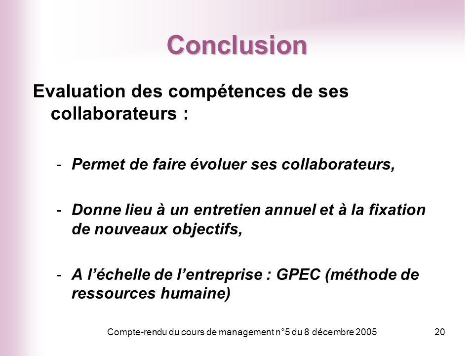 Compte-rendu du cours de management n°5 du 8 décembre 200520 Conclusion Evaluation des compétences de ses collaborateurs : -Permet de faire évoluer se