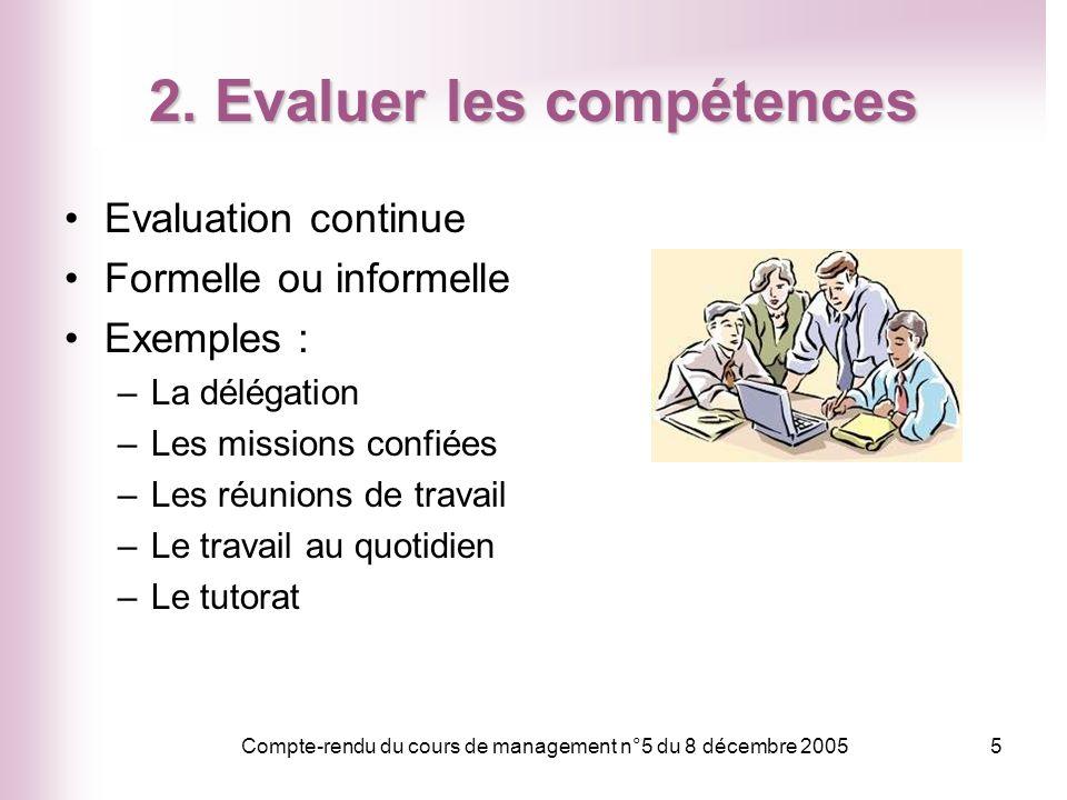 Compte-rendu du cours de management n°5 du 8 décembre 20055 2. Evaluer les compétences Evaluation continue Formelle ou informelle Exemples : –La délég