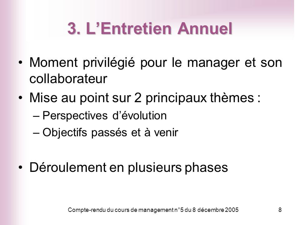 Compte-rendu du cours de management n°5 du 8 décembre 20058 3. LEntretien Annuel Moment privilégié pour le manager et son collaborateur Mise au point
