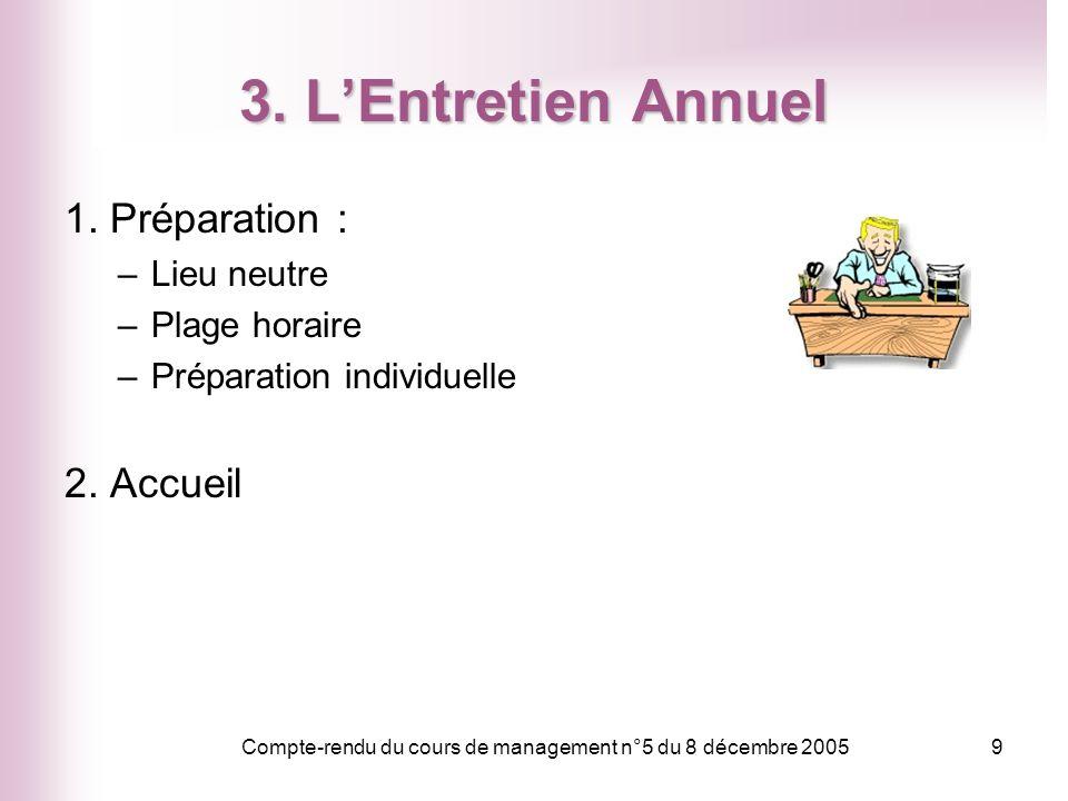 Compte-rendu du cours de management n°5 du 8 décembre 20059 3. LEntretien Annuel 1. Préparation : –Lieu neutre –Plage horaire –Préparation individuell