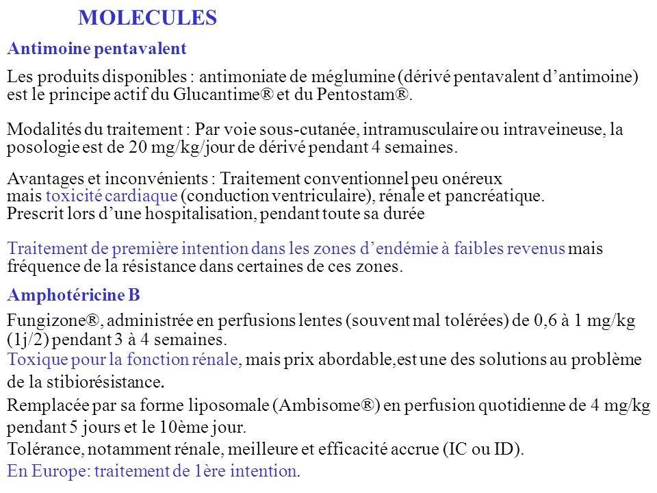 Antimoine pentavalent Les produits disponibles : antimoniate de méglumine (dérivé pentavalent dantimoine) est le principe actif du Glucantime® et du Pentostam®.