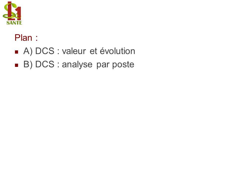 Plan : A) DCS : valeur et évolution B) DCS : analyse par poste