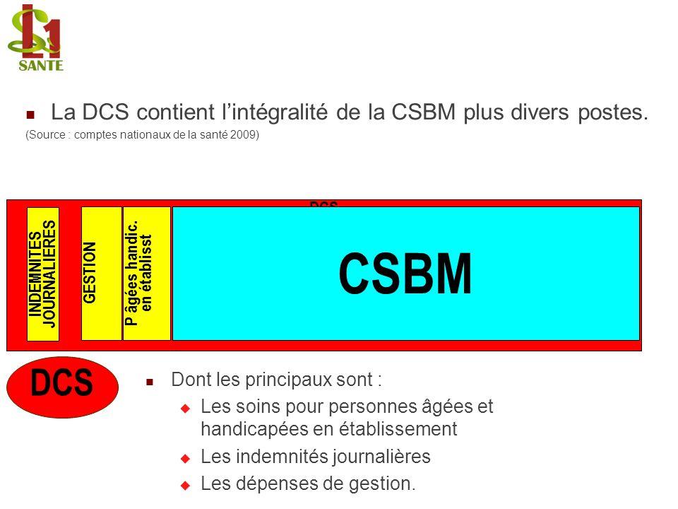 La DCS contient lintégralité de la CSBM plus divers postes. (Source : comptes nationaux de la santé 2009) Dont les principaux sont : Les soins pour pe