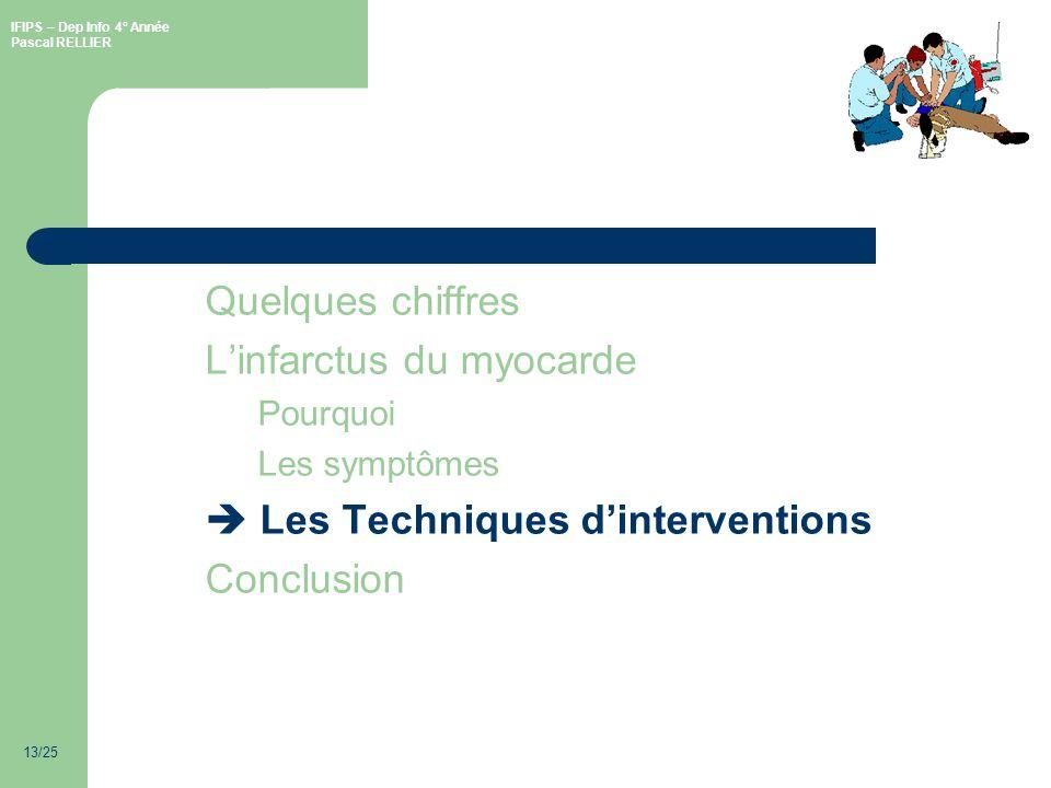 IFIPS – Dep Info 4° Année Pascal RELLIER 13/25 Quelques chiffres Linfarctus du myocarde Pourquoi Les symptômes Les Techniques dinterventions Conclusion