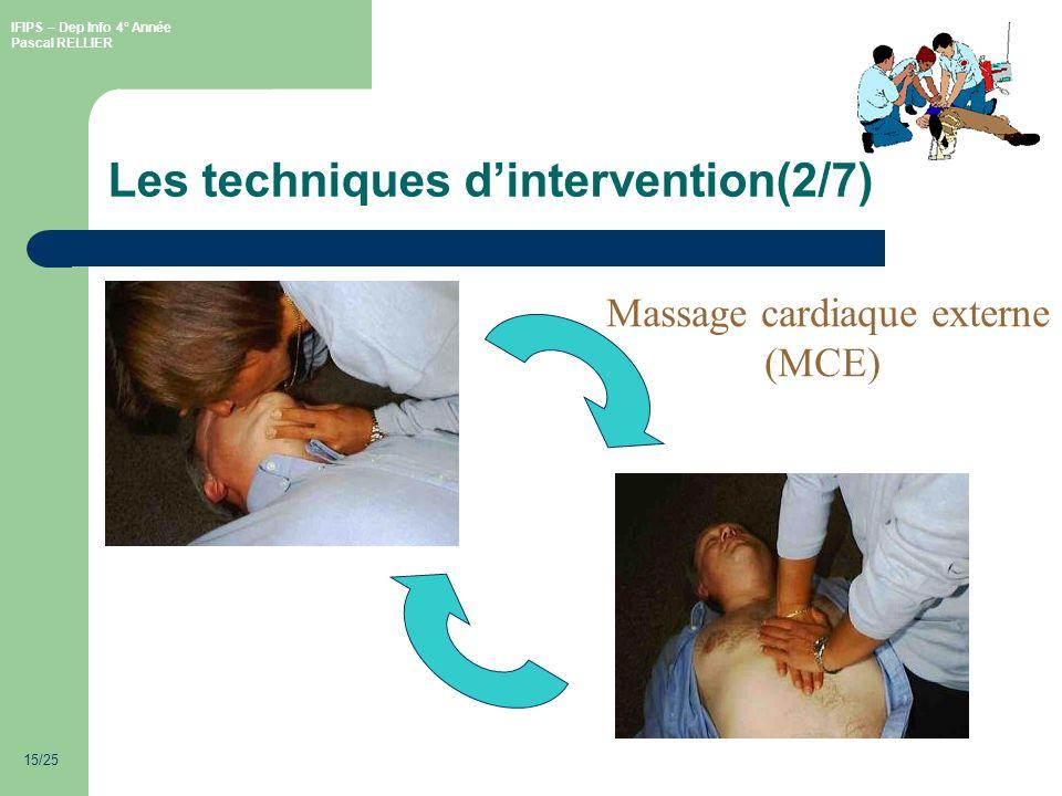 IFIPS – Dep Info 4° Année Pascal RELLIER 15/25 Les techniques dintervention(2/7) Massage cardiaque externe (MCE)