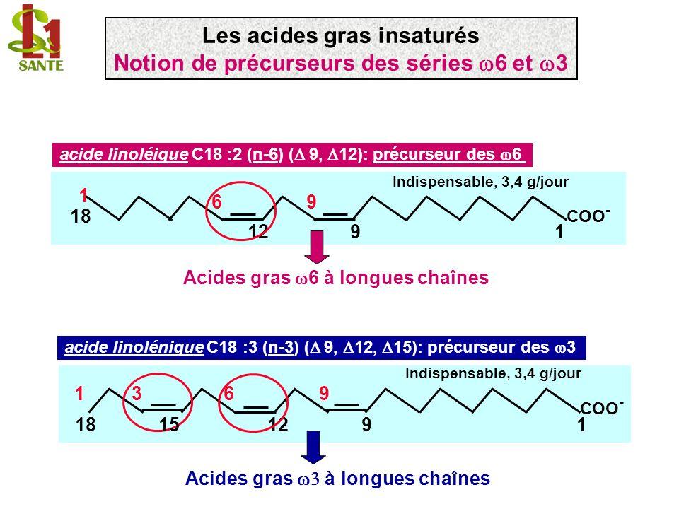acide linoléique C18 :2 (n-6) ( 9, 12): précurseur des 6 19 COO - 18 1 96 12 Indispensable, 3,4 g/jour acide linolénique C18 :3 (n-3) ( 9, 12, 15): pr
