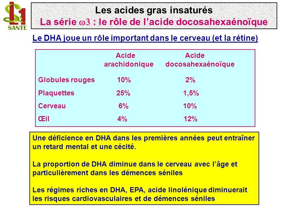 Le DHA joue un rôle important dans le cerveau (et la rétine) Une déficience en DHA dans les premières années peut entraîner un retard mental et une cé
