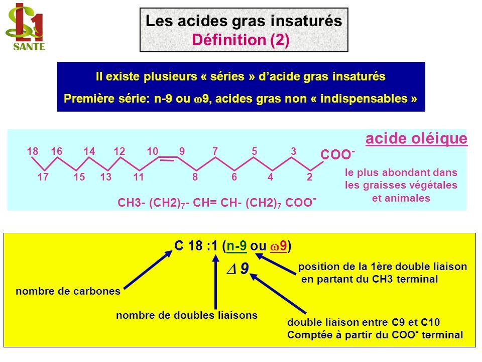 Il existe plusieurs « séries » dacide gras insaturés Première série: n-9 ou 9, acides gras non « indispensables » C 18 :1 (n-9 ou 9) 9 nombre de carbo