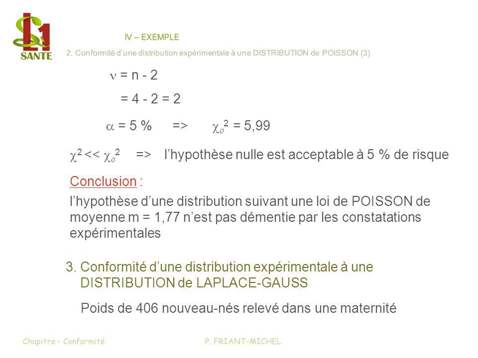 Poids de 406 nouveau-nés relevé dans une maternité 2 lhypothèse nulle est acceptable à 5 % de risque = n - 2 = 4 - 2 = 2 = 5 %=> 2 = 5,99 3. Conformit