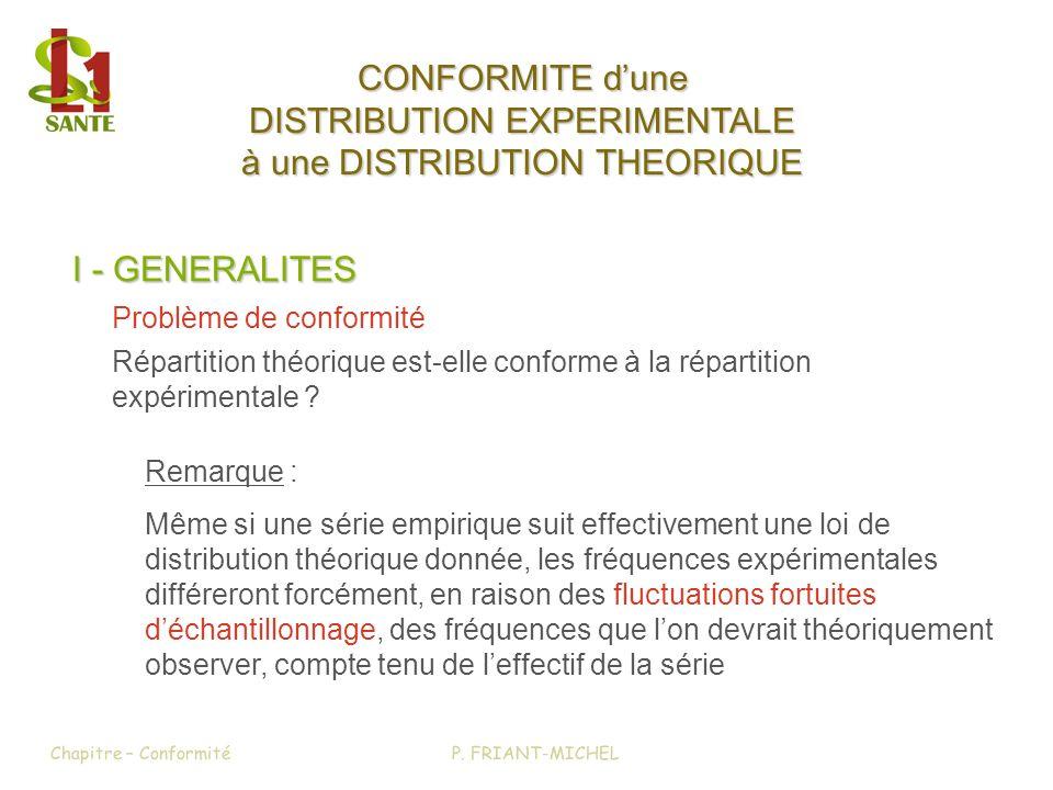 On se demande donc si les différences constatées entre la distribution expérimentale et la distribution supposée restent dans les limites des fluctuations fortuites déchantillonnage (auquel cas lassimilation de la distribution expérimentale à la distribution théorique est légitime) Principe du test : Comparer deux distributions dans leur ensemble Caractériser la divergence, pour chacune des valeurs de la distribution, entre les effectifs observés (O 1, O 2,..., O n ) et les effectifs théoriques (T 1, T 2,..., T n ) que lon aurait dû observer dans une distribution théorique de même effectif total que la distribution expérimentale étudiée Vérification de la conformité par le test du 2 de K.