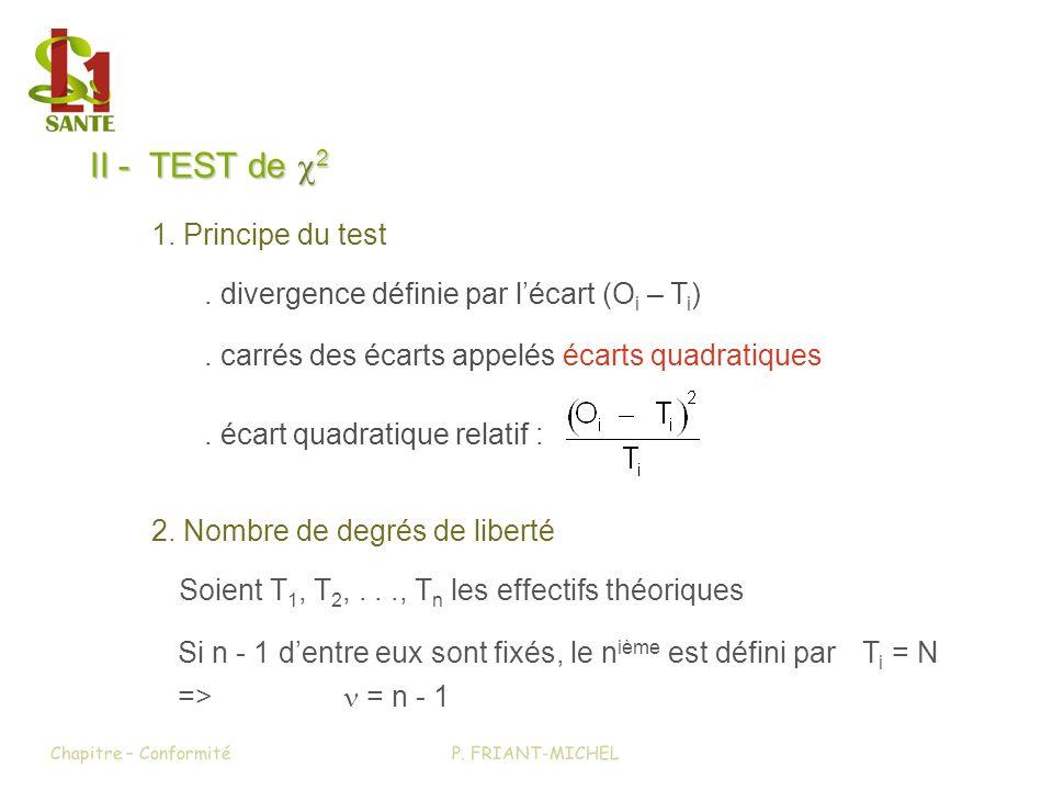 Toute relation supplémentaire imposée aux effectifs théoriques conduit à réduire dune unité le nombre de degrés de liberté => = n - 1 - r r étant le nombre de relations supplémentaires - Pour une distribution binomiale : r = 1(p) => = n - 2 - Pour une distribution de POISSON : r = 1(m) => = n - 2 - Pour une distribution de LAPLACE-GAUSS : r = 2(m, ) => = n - 3 P.